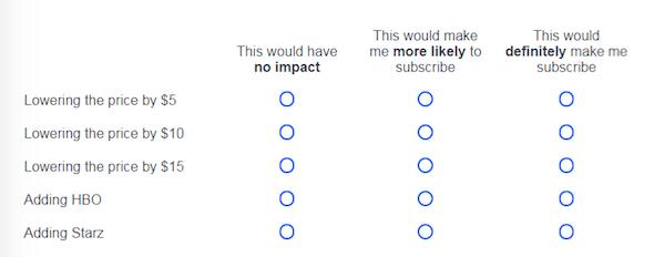 Vue Survey 1