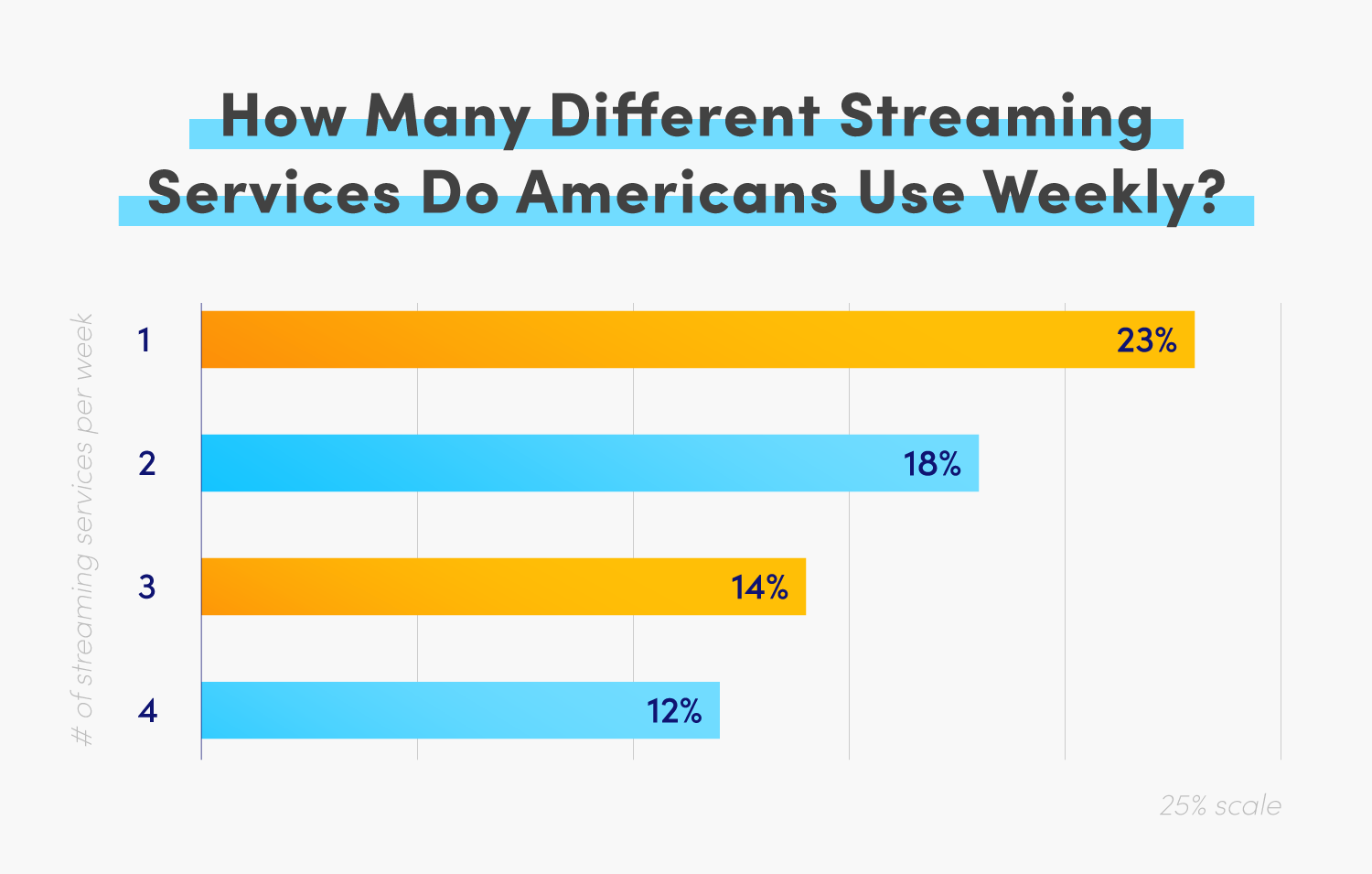 The Americans Streaming